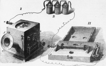 A brief history of electroacoustics, pt. 1:The birth of electroacoustics and early telephones