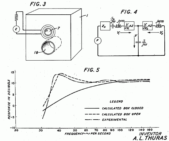 The bass-reflex principle as described in Thuras' patent (US patent 1869178)